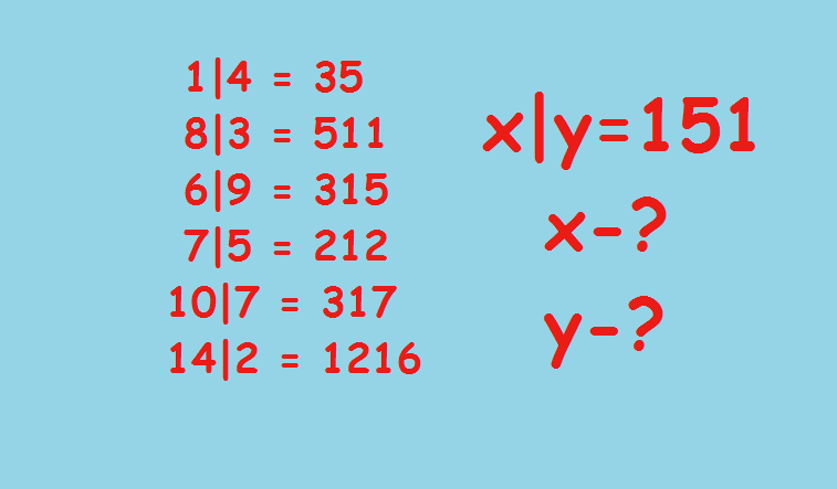 Science Story: Only people with high intellectual abilities can solve this brand new puzzle!