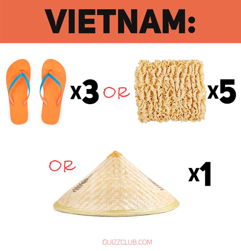 Geography Story: Vietnam