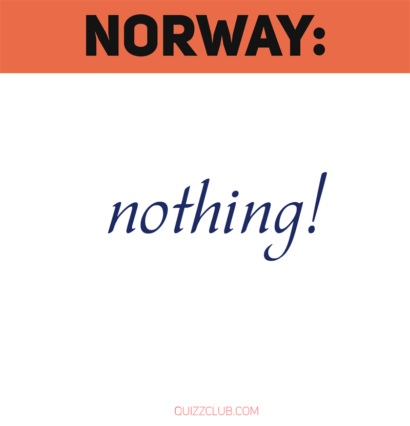 Geography Story: Norway