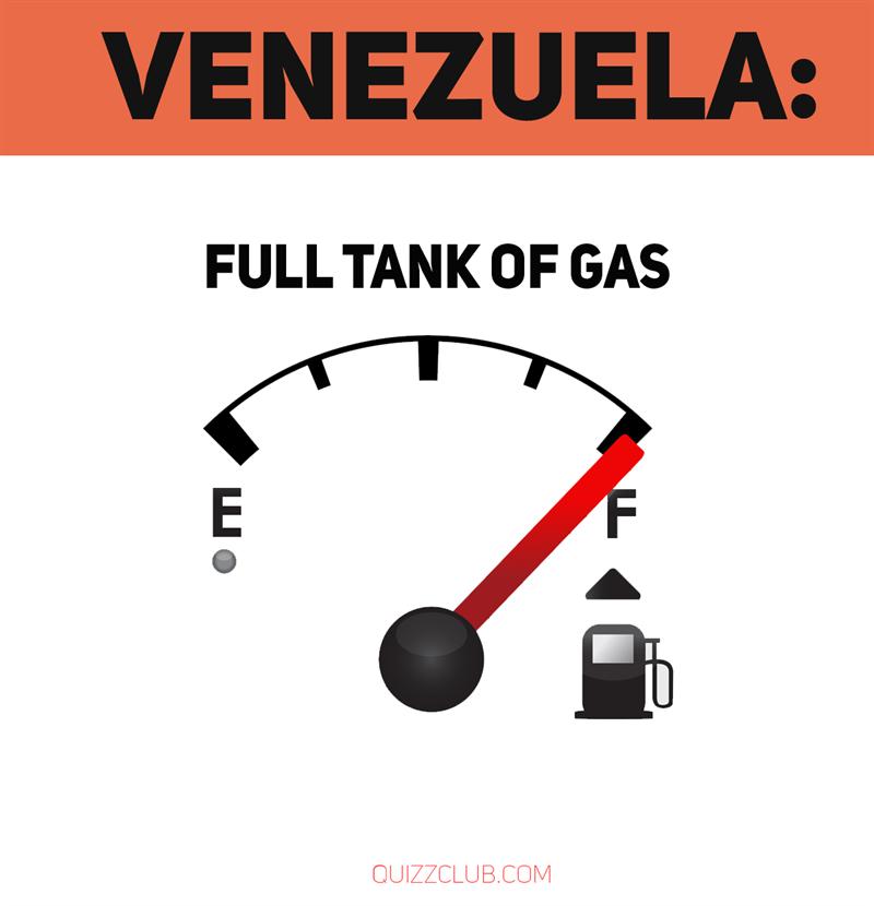 Geography Story: Venezuela