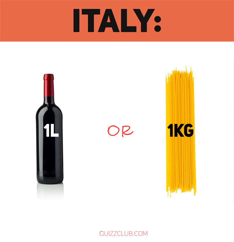 Geography Story: Italy