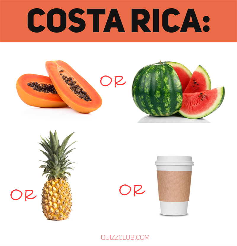 Geography Story: Costa Rica