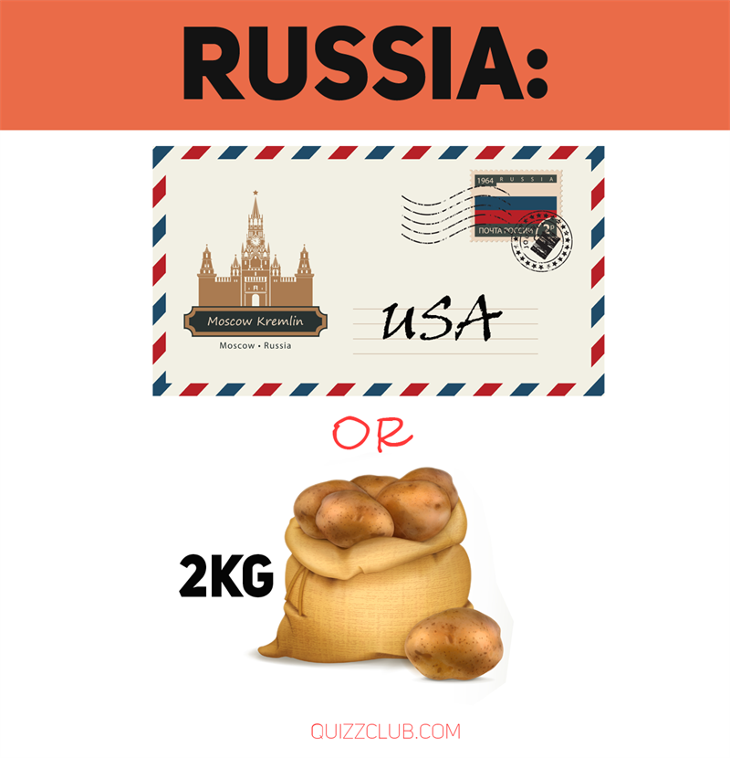 Geography Story: Russia