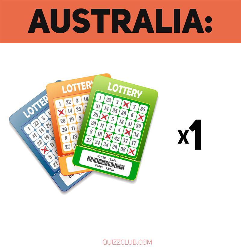 Geography Story: Australia