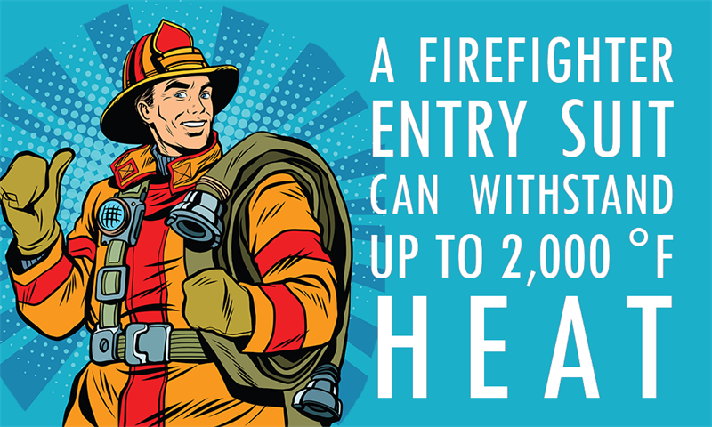 Society Story: A firefighter entry suit can withstand up to 2,000 °F (1,093 °C) heat