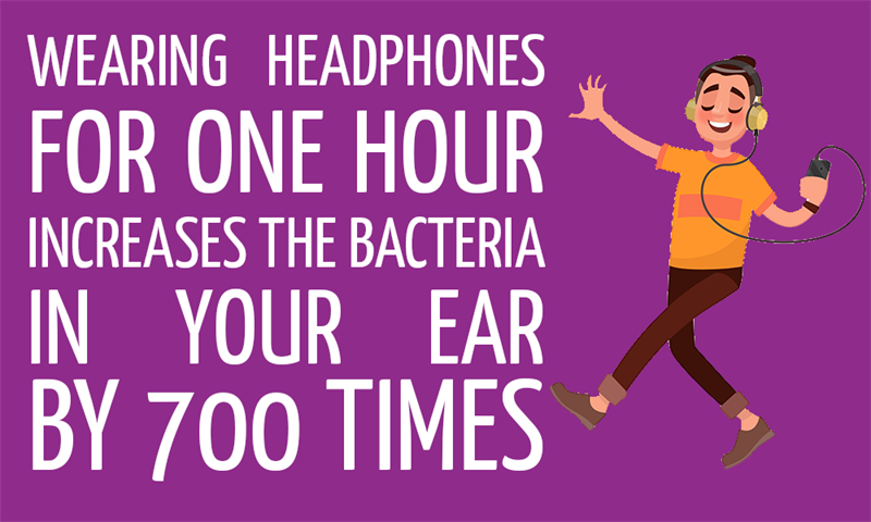 History Story: Wearing headphones for one hour increases the bacteria in your ear by 700 times