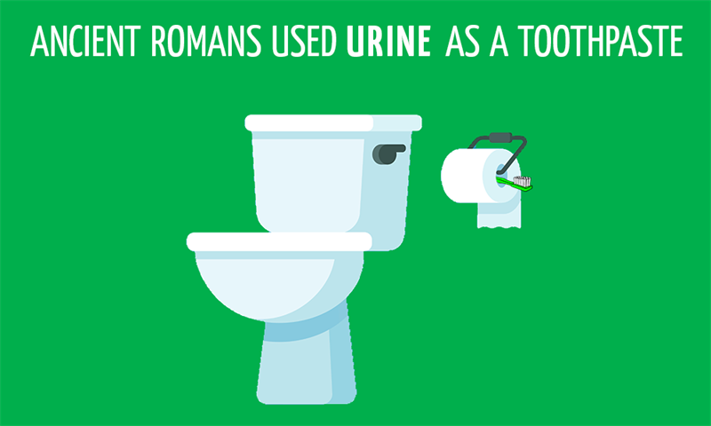 History Story: Ancient Romans used urine as a toothpaste
