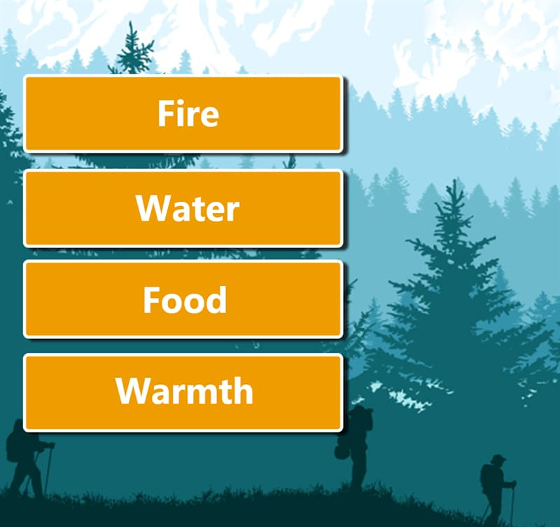 Solving These 5 Survival Riddles Can Help You...