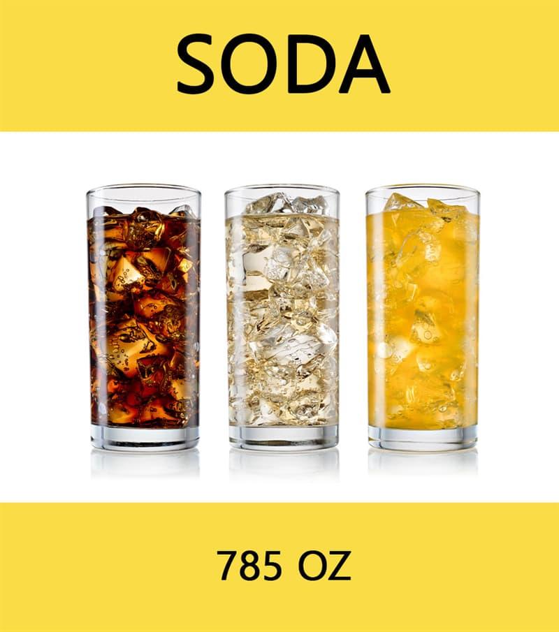 Science Story: Soda - 785 oz