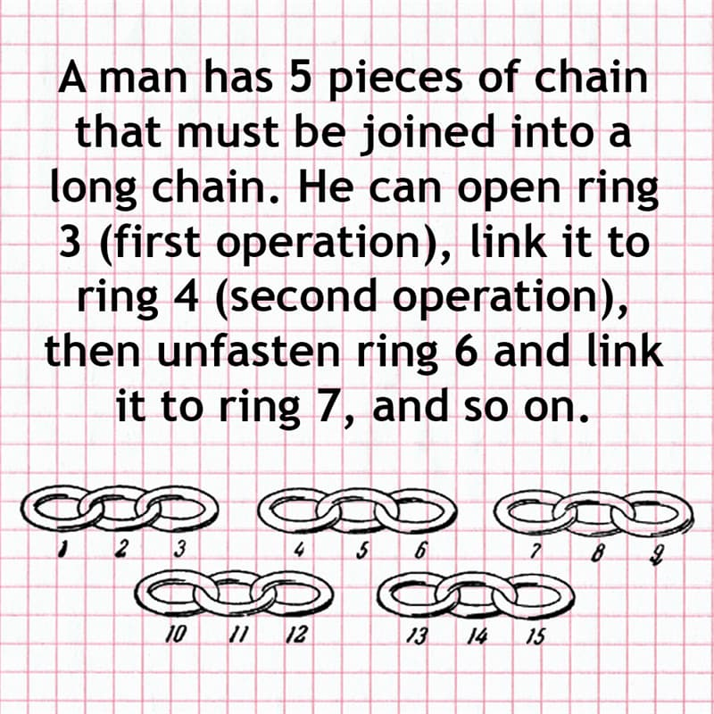 Science Story: A man has 5 pieces of chain that must be joined into a long chain. He can open ring 3 (first operation), link it to ring 4 (second operation), then unfasten ring 6 and link it to ring 7, and so on.