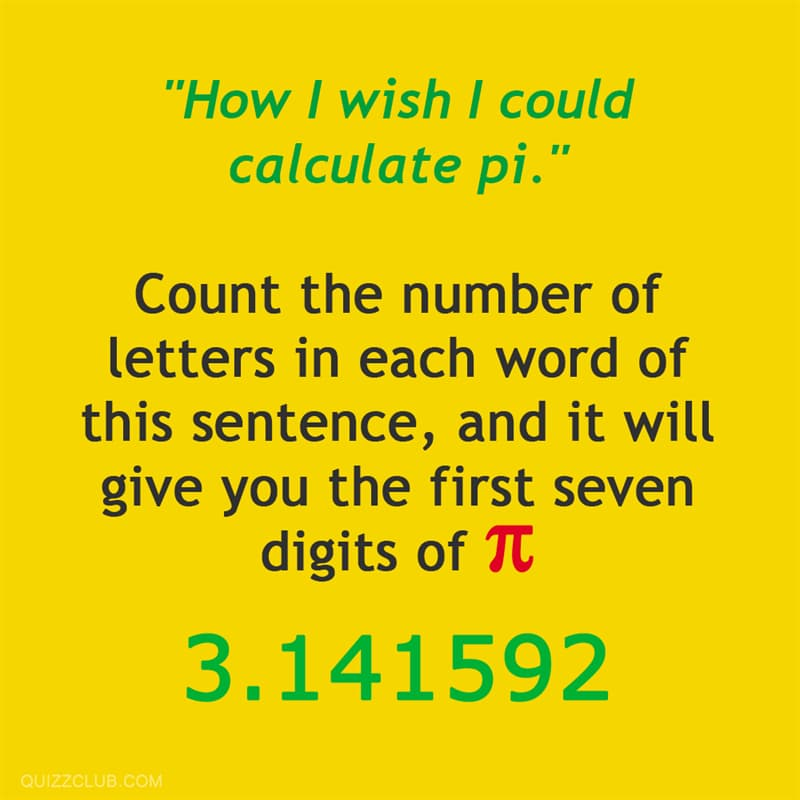 "Science Story: ""How I wish I could calculate pi."" Count the number of letters in each word of this sentence, and it will give you the first seven digits of π. 3.141592"