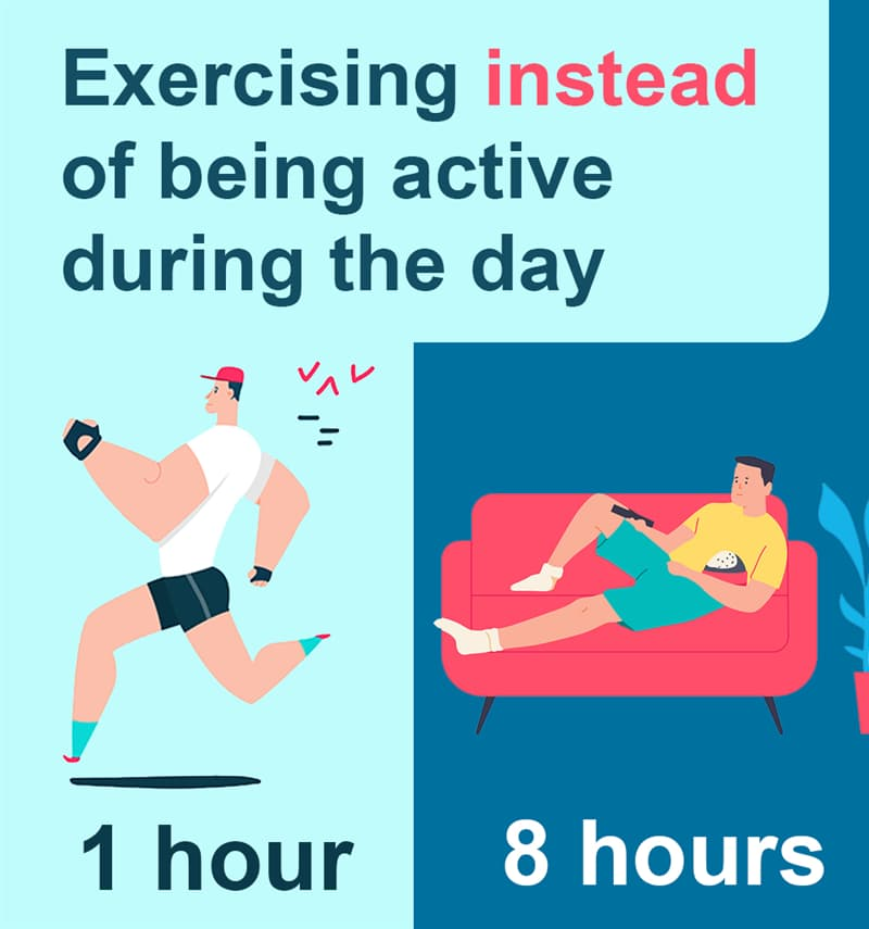 Science Story: Exercising instead of being active during the day