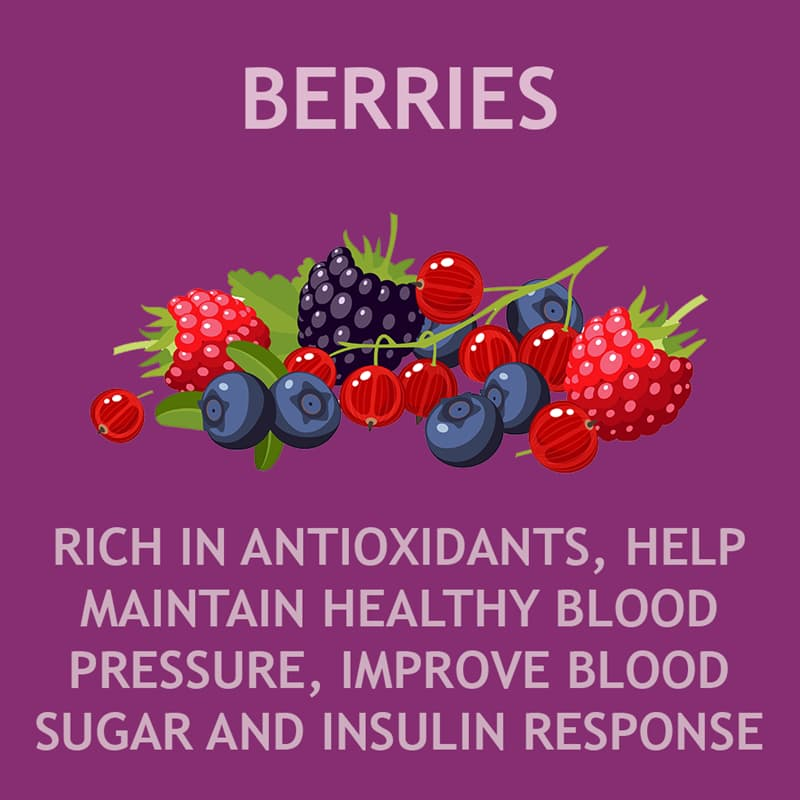 Science Story: Berries are rich in antioxidants and help maintain healthy blood pressure