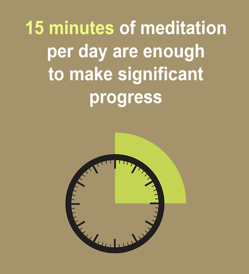 Science Story: 15 minutes of meditation per day are enough to make significant progress