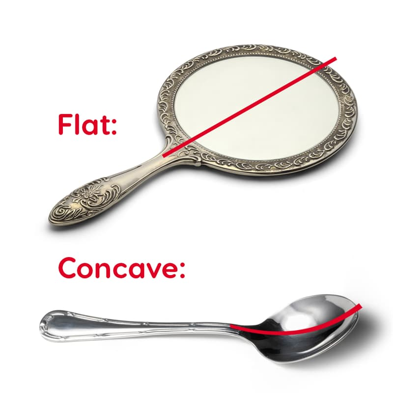 Science Story: A spoon is concave, which makes light rays bounce back at a different angle: