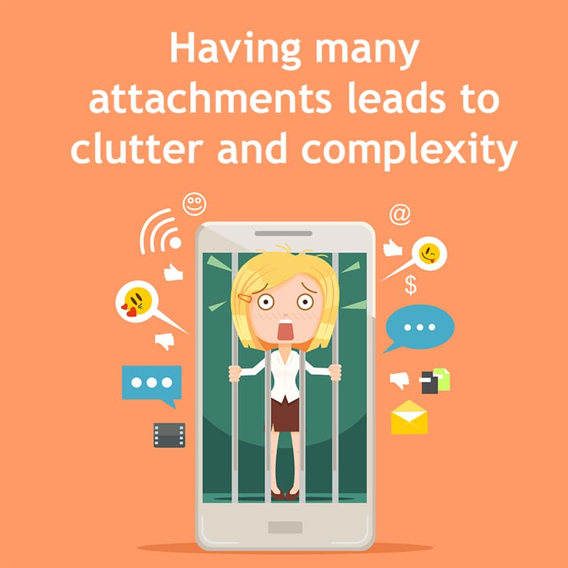 Society Story: Having many attachments leads to clutter and complexity