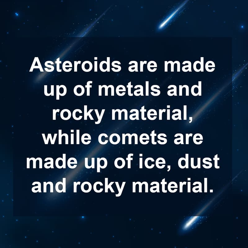 Science Story: Little-known facts about asteroids and comets