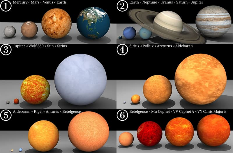 Culture Story: cool comparison pictures side by side comparison photos interesting comparison topics how big is the sun compared to jupiter is the sun the biggest star stars that are much larger than the sun the sun compared to other stars