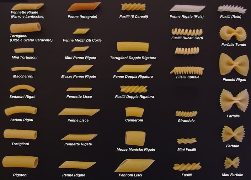 Culture Story: #2 More than 300 shapes of pasta exist