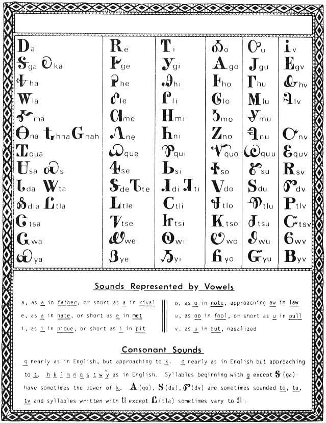 """Culture Trivia Question: Who invented the """"Cherokee Syllabary""""?"""