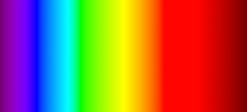 Science Trivia Question: Pick the color with the longest wavelength?