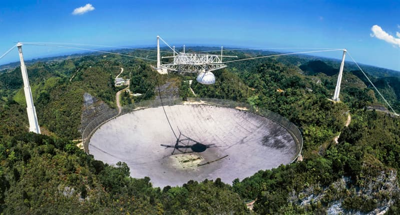 Geography Trivia Question: Where is The Arecibo Radio Telescope located?