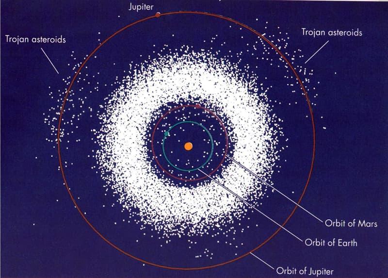 Наука Вопрос: Какое количество астероидов (малых планет) известно астрономам по состоянию на март 2016 года (то есть информация о которых имелась в базе данных Центра малых планет)?