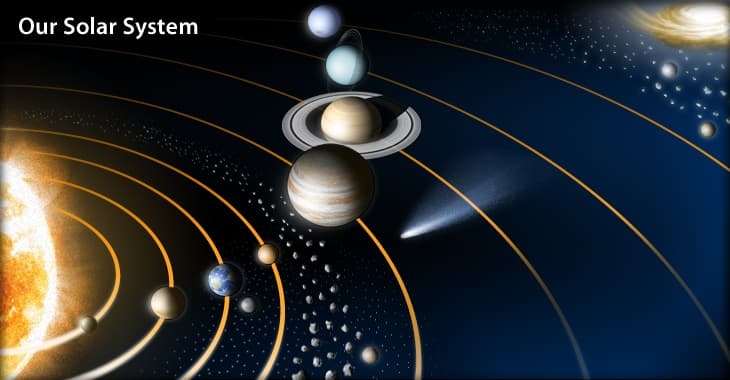 Science Trivia Question: What is the second-largest planet in our solar system?