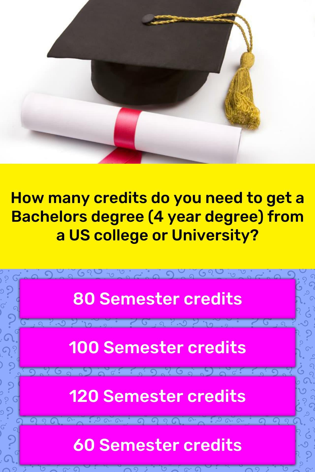 Credits Bachelor