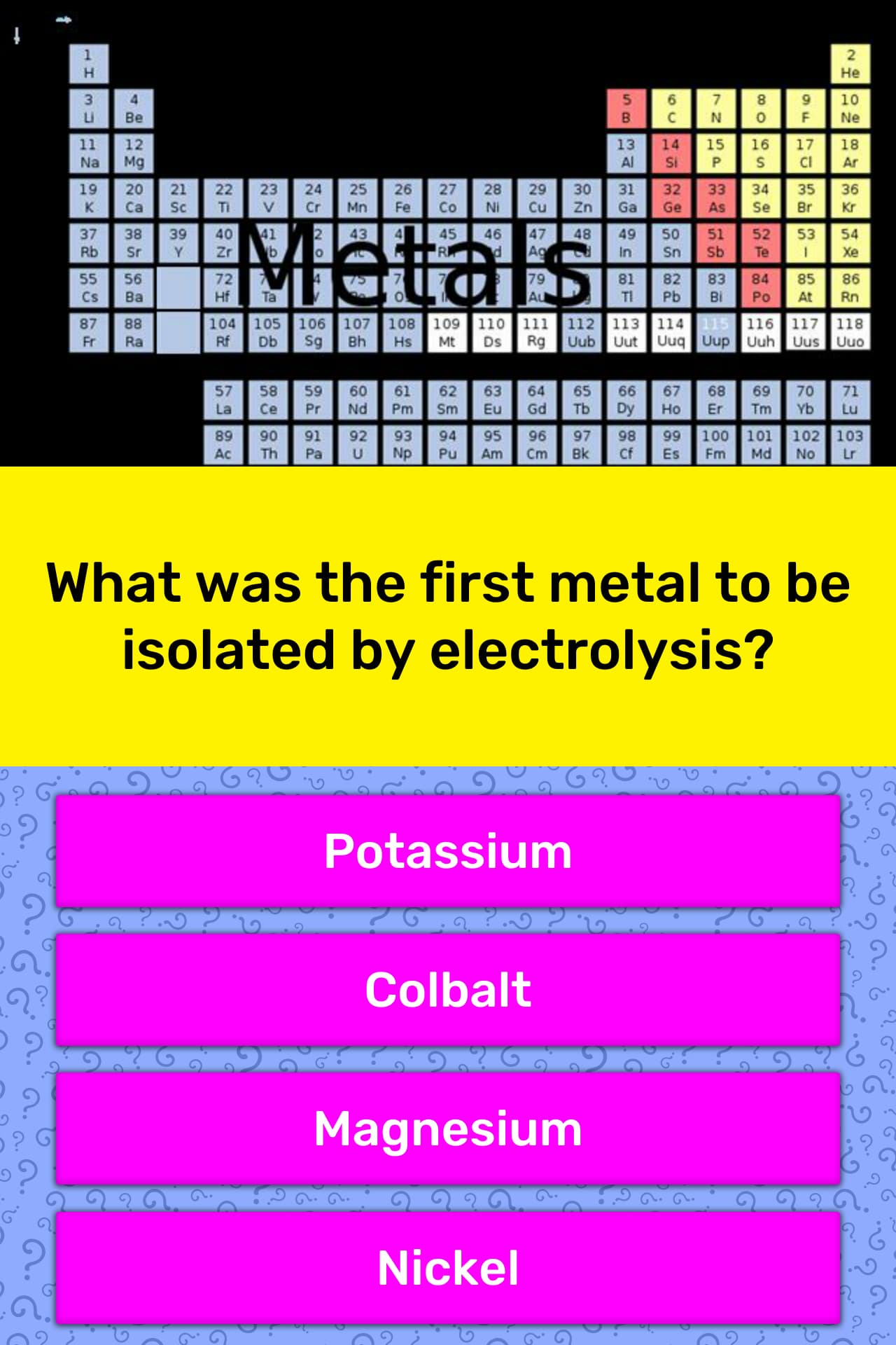 What was the first metal to be    | Trivia Questions | QuizzClub
