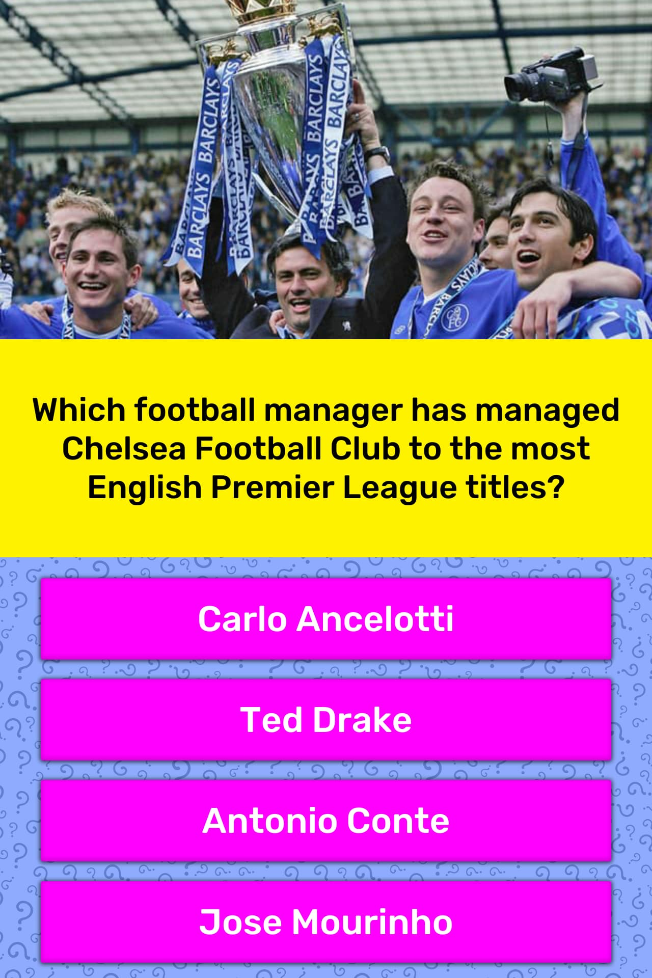 Premier League Clubs: Which Football Manager Has Managed...