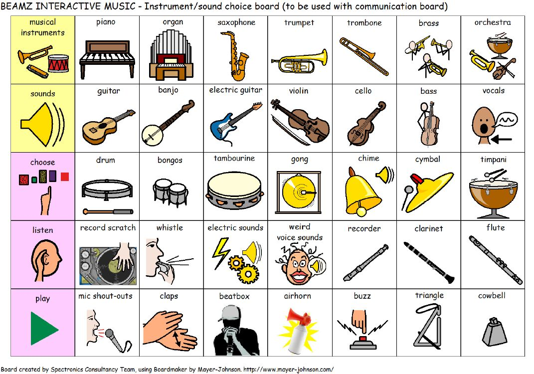 essay on types of musical instruments