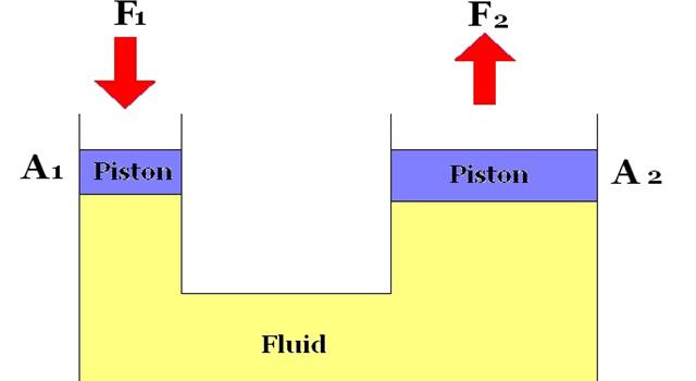 Science Trivia Question: Whose principle states pressure is the same at all points in a static fluid?