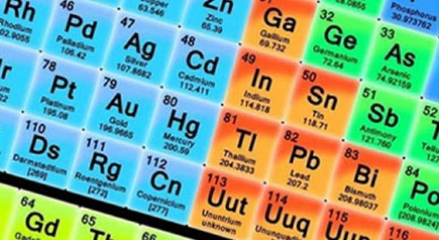 Сiencia Pregunta Trivia: ¿Cuál es el nombre oficial del elemento 117 de la tabla periódica?