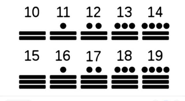 Sociedad Pregunta Trivia: ¿Cuál fue la principal aportación de los mayas en su sistema de numeración?