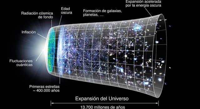 Сiencia Trivia: ¿Tuvo un principio el universo?