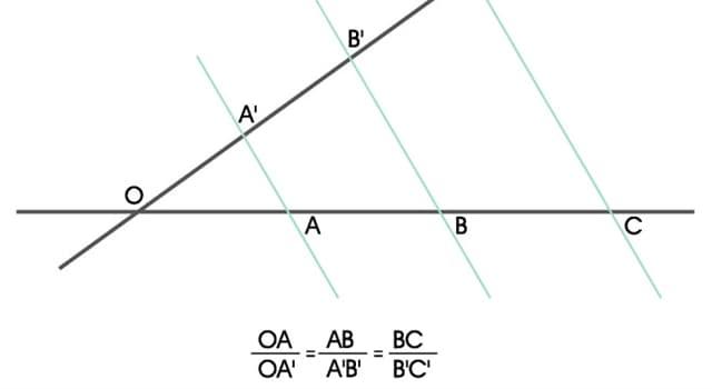 Сiencia Pregunta Trivia: ¿Qué proposición matemática está asociada a la figura mostrada?