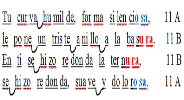 Cultura Pregunta Trivia: ¿Cómo se le llama a la unión de la vocal final de una palabra con la vocal inicial de la siguiente?