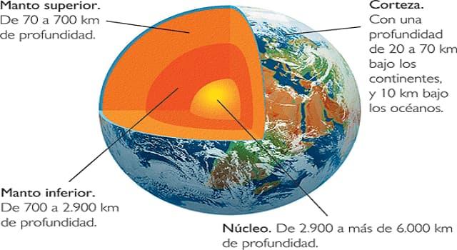 Geografía Pregunta Trivia: ¿Cómo se llama la capa del interior de la Tierra que se extiende aproximadamente entre los 50 y los 100 km de profundidad?