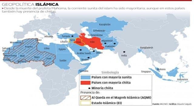 Sociedad Pregunta Trivia: ¿Quiénes son los Sunitas?