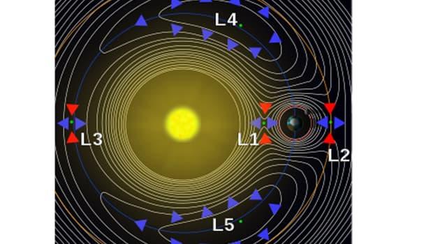 Сiencia Pregunta Trivia: ¿Qué son los puntos de Libración L1, L2, L3, L4 y L5 del sistema Sol -Tierra?