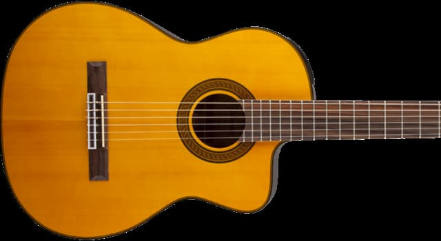 History Trivia Question: In which country is the guitar believed to have originated?