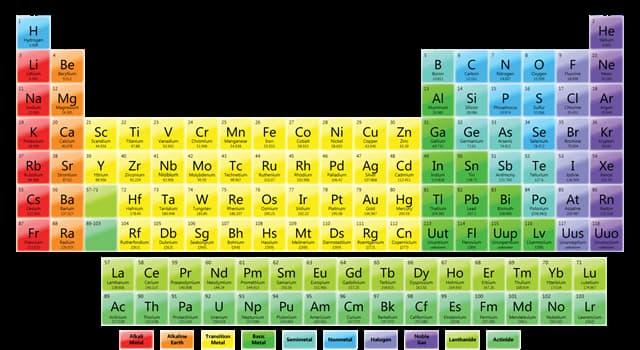 Natur Wissensfrage: Was ist das seltenste chemische Element des Periodensystems?