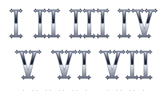 Culture Trivia Question: How many characters are there when 2019 is written in Roman numerals?