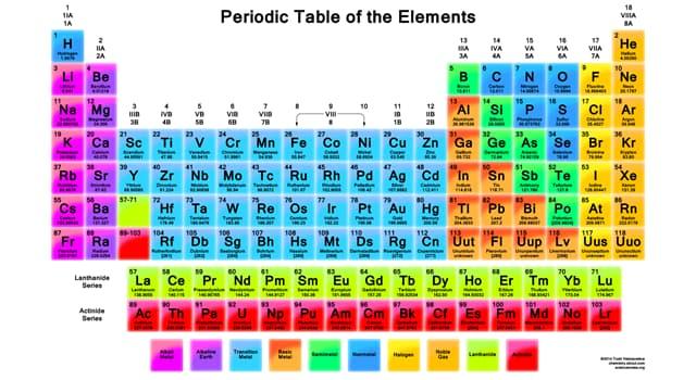 Wissenschaft Wissensfrage: Welches Element entdeckten Marie Curie und ihr Ehemann Pierre neben Radium?