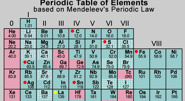Science Trivia Question: Prior to its discovery, which chemical element was referred to as 'eka-caesium'?