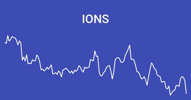 Science Trivia Question: In electricity, which of these is a positively charged ion?