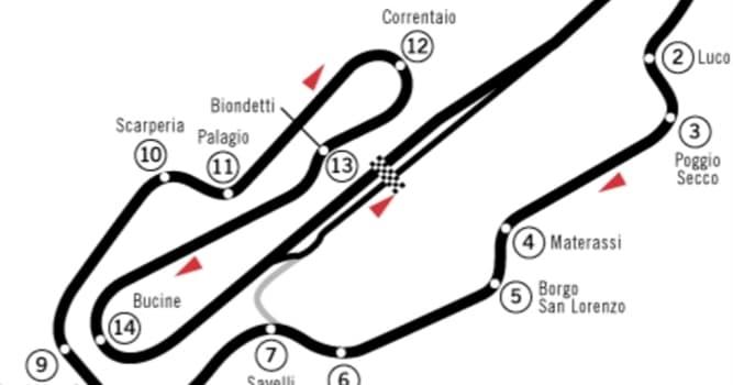 Wer Gewann Formel 1