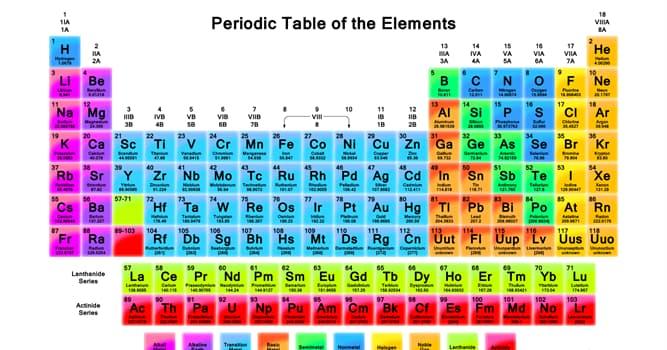 Wissenschaft Wissensfrage: Welches Element hat den niedrigsten Siedepunkt?