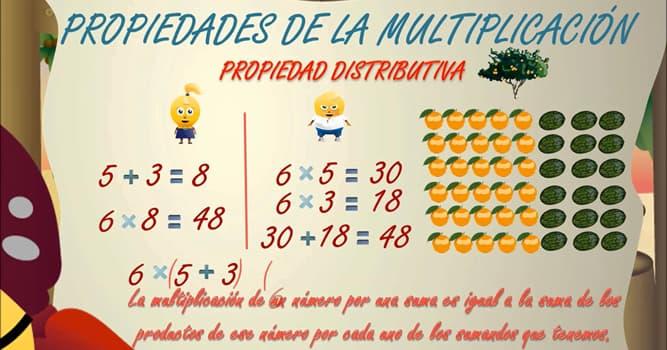 Сiencia Pregunta Trivia: ¿Es posible multiplicar sin saber la tabla de multiplicación?